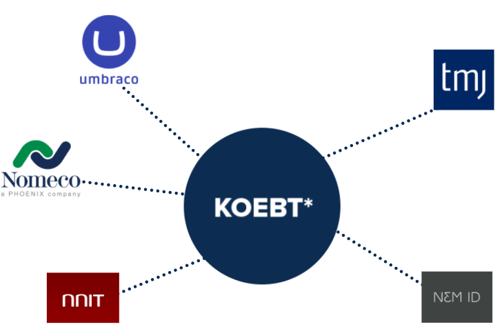 Image of systems integrated by KOEBT