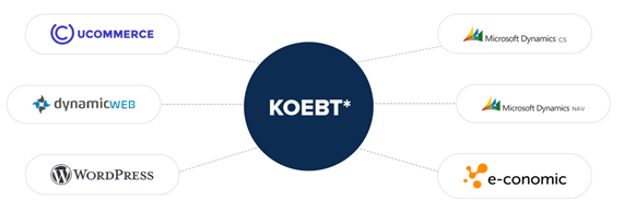 KOEBT integrating different systems